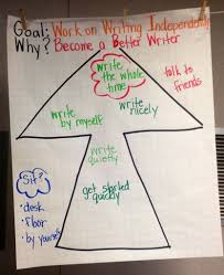 How To Make A Goal Chart Goal Setting Data Portfolios Whole Class Examples