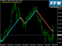 Download Vast Renko No Repaint Free Forex Mt4 Indicator L