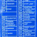 nissan gtr 2009 interior fuse box block circuit breaker diagram nissan skyline r33 1997 interior fuse box block circuit breaker diagram
