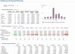 Business Balance Sheet Template Excel New Business Plan Excel ...