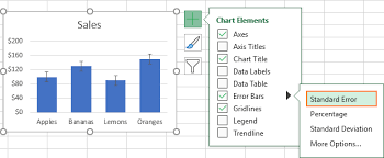Standard Deviation Chart Excel Error Bars In Excel Standard And Custom