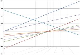 Conversion Of Units Of Temperature Wikipedia