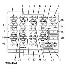 1997 pontiac sunfire wiring diagram fan 1997 wiring diagrams
