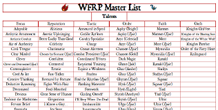 List Of Skills And Talents Master List Of All Skills Talents Spells Creatures Actions Etc