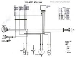 u 94a u wiring diagram u image wiring diagram 73 ranchero wiring diagram for a 73 auto wiring diagram schematic on u 94a u wiring