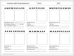 Animal Activity Chart Animal Classification Chart 1 Studyladder Interactive