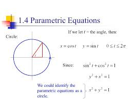 parametric equation circle slide 47 imagine dreamy with radius 2 tessshlo