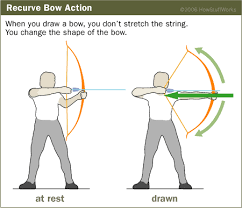 how crossbow works the physics of crossbows howstuffworks