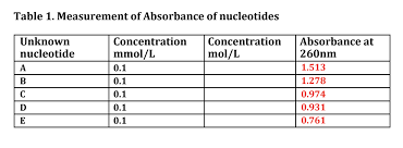 solved convert concentration mmol l to