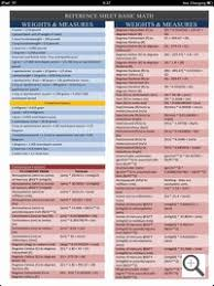 chemistry conversion chart cheat sheet academic reference apps for the ipad