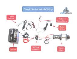 badland 2000 lb winch wiring diagram wire data with wellread me Badland Winches Wireless Remote badland winch wiring diagram 9000 instructions for warn lines best within