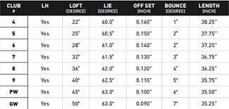 Standard Lie Angle Chart Standard Golf Club Length Chart New Standard Golf Club Lie