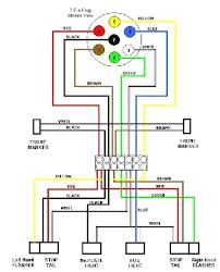 trailer wiring diagrams etrailer com within light diagram carlplant 7 way trailer plug wiring diagram gmc at Trailer Light Diagram