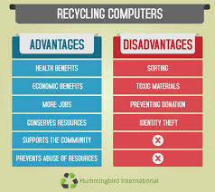 pros and cons of recycling computers  visually