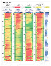 heatmap in excel calendar heat map chart template