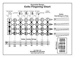 Free Cello Fingering Chart Cello In 2019 Violin