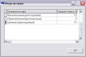 База данных Учет вкладов в банке Курсовая работа на c  Курсовая работа c builder 6 0