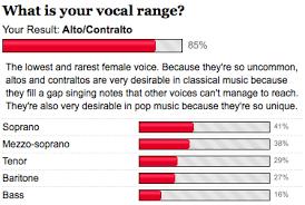 Ayyy Im Alto Contralto In 2019 Vocal Range Singing