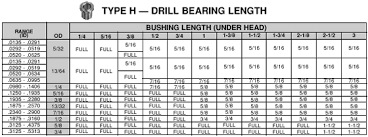 Counterbore Hole Dimensions Metric Hole Photos In The Word