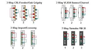 guitar pickup selector cross reference 5 Way Strat Switch Wiring Diagram Wd 3 way lever switch terminal connections Stratocaster 5-Way Switch Diagram