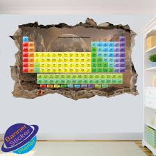 periodic table educational chemistry 3d