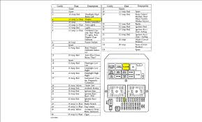 fuse box 99 jeep cherokee on fuse images free download wiring 1991 Jeep Cherokee Wiring Diagram fuse box 99 jeep cherokee 1 1997 jeep cherokee sport fuse box diagram 2000 jeep fuse box 1992 jeep cherokee wiring diagram