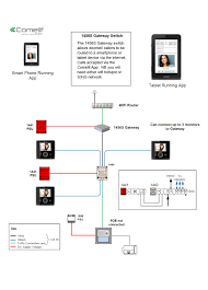 intelligent home online product details single monitor system wiring diagram · multi monitors system wiring diagram