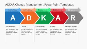Ppt Smart Art Change Management Smartart Graphics Slidemodel
