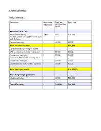 small business startup plan sample budget plan sample business under fontanacountryinn com