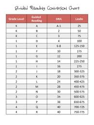 Guided Reading Lexile Correlation Chart Guided Reading Conversion Chart Guided Reading Levels