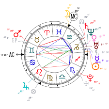 Basquiat Natal Chart Astrology And Natal Chart Of Jean Baptiste Maunier Born On