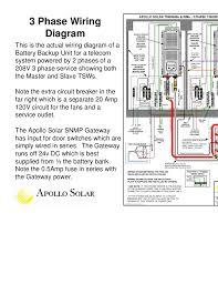 apollo solar tsw inverter training 22 23 3 phase wiring