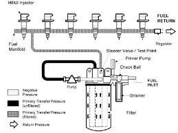 navistar wiring diagrams navistar wiring diagrams database international dt466 fuel pump diagram