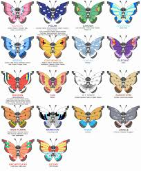 Pokemon Moon Evolution Chart Pokemon X And Y Evolution Chart Best Picture Of Chart