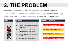 Problem Statement Template Problem Statement Template to Support an Innovation Proposal 1