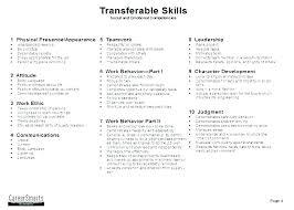 Sample Resume For Leadership Position Retail Manager Resume Sample