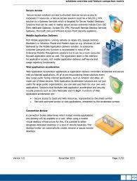 Application Virtualization Smackdown Pdf Free Download