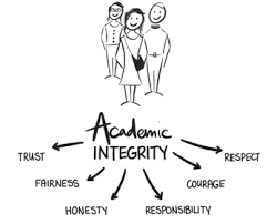 academic works ecu ecu intranet academic integrity curriculum design learning
