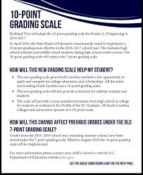10 Pt Grading Scale Chart