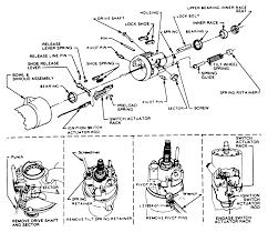 wiring diagram gm tilt steering column the wiring diagram 2006 volkswagen gti 2 0l fi turbo dohc 4cyl repair guides wiring diagram · wiring diagram for gm steering column