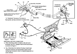 details western snow plow ultra mount wiring harness circuit diagram western snow plow wiring diagram on meyer snowplow wiring hoses and controller parts and accessories