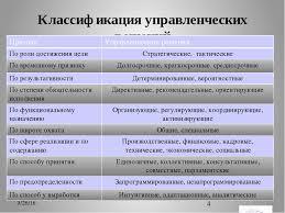Менеджмент Презентация к теме Процесс принятия и реализации  слайда 4 Классификация управленческих решений Признак Управленческие решения Пороли до