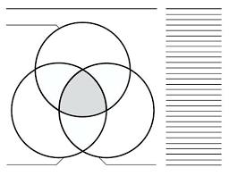 Venn Diagram With 5 Circles 5 Circle Diagram Maker Venn Creator Antonchan Co