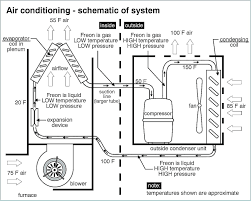 yamaha g22 wiring schematic system of air conditioning yamaha g22 wiring schematic system of air conditioning compressor and blower or airflow