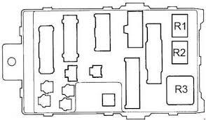 1997 2002 honda accord fuse box diagram fuse diagram 1999 honda accord radio fuse location at 2002 Honda Accord Fuse Box Diagram