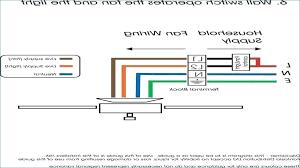 1769 oa16 wiring diagram elegant allen bradley 1771 wiring diagram 1769 oa16 wiring diagram awesome vino wiring diagram wiring auto wiring diagrams instructions