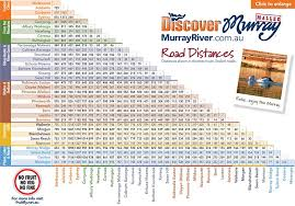 Murray River Mallee Road Distances In Kilometres