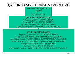 Tacom Organization Chart Related Keywords Suggestions