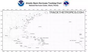 Atlantic Hurricane Season Tracking Chart 2017 Track The