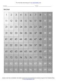 mesmerizing free dyslexia math worksheets s ks2 100 chart grey backg dyslexia worksheets worksheet um
